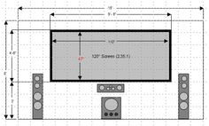 Building a Home Theater - Part Introduction and Planning Room Layout and Component Placement - Screen Size Home Theater Room Design, Home Cinema Room, Home Theater Setup, Best Home Theater, At Home Movie Theater, Home Theater Speakers, Home Theater Rooms, Home Theater Seating, Home Theater Projectors