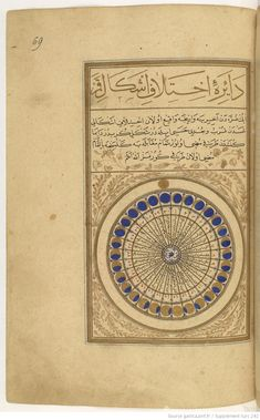phases of the moon ottoman manuscript c1582