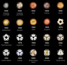#Balones del #mundial #1930 #2010 #champions #balls #worldcup