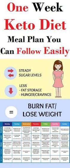 keto diet 30 day meal plan pdf