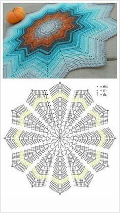 Today we have one more very special crochet project for you and one more crochet tutorial for this amazing doily. Crochet doilies are just wonderful for adding a Th Ripple crochet mandala in many colors Crochet Rug Patterns, Crochet Mandala Pattern, Crochet Doily Patterns, Crochet Diagram, Crochet Stitches, Baby Afghan Patterns, Pattern Flower, Crochet Borders, Cross Stitches