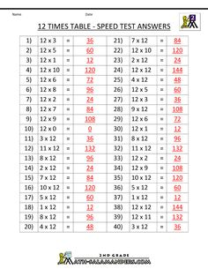 9 time tables worksheet printable tables charts 9 times table printable math practice - Test tables de multiplication ...
