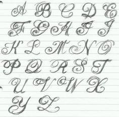 Resultado de imagen para tipos de letras cursivas para dibujar