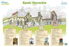 lekturkidomaturki.blospot.com: -EPOKI LITERACKIE-MATURA USTNA-