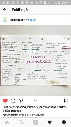 Build Your Brazilian Portuguese Vocabulary Portuguese Grammar, Learn Brazilian Portuguese, French Class, Learn A New Language, Canal E, Vocabulary, Curriculum, Study, Vestibular
