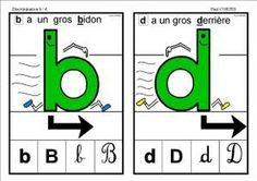 confusion b et d Letra Script, Kindergarten Language Arts, Teaching Schools, French Phrases, French School, How To Apologize, Alphabet Activities, Teaching French, Letter Sounds