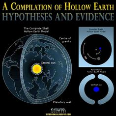 A Compilation of Hollow Earth Hypotheses and Evidence (for and against) http://sitsshow.blogspot.fi/2015/04/a-compilation-of-hollow-earth.html