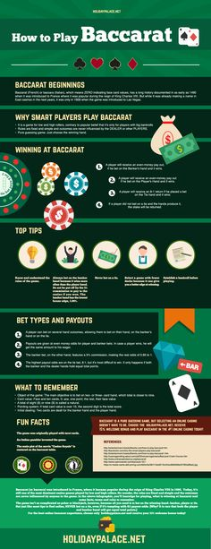How to Play Baccarat | Casino Infographics