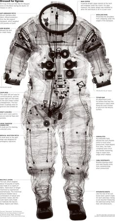 Alan Shepard 1971 Space Suit X-Ray