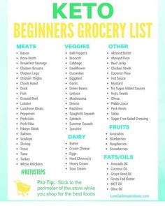 Keto Diet Recipes For Beginners Free Meal Plan.Ketogenic Diet Meal Plan Day Plan With Keto Menu . Keto Updates Keto Meal Plan No Carb Diets Keto For . Keto Mela Planning For Beginners Keto Meal Plan . Keto Food List, Food Lists, Grocery List Healthy, Grocery Lists, Grocery Store, Healthy Fats List, Keto Diet Plan, Diet Meal Plans, Atkins Diet