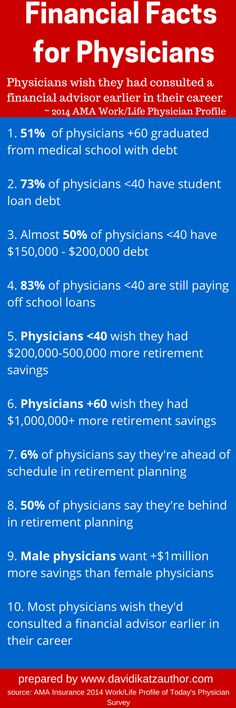 Financial Facts for Physicians - Infographic 2014 AMA Physician Work/Life Survey: physicians wish they had consulted a financial advisor earlier in their career http://www.davidikatzauthor.com/blog/2015/3/4/2014-physician-worklife-survey
