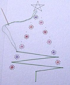 How Form-A-Lines stitching cards are made View 5. Christmas tree stitching card