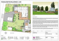 Pihasuunnitelmaluonnos omakotitalon pihalle - Landscape plan