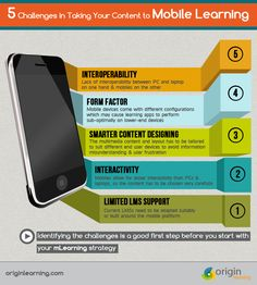 5 Challenges in Taking Your Content to Mobile Learning Infographic - http://elearninginfographics.com/5-challenges-in-taking-your-content-to-mobile-learning-infographic/