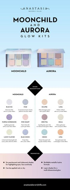 Aurora Glow Kit Vs. Moonchild Glow Kit Comparison