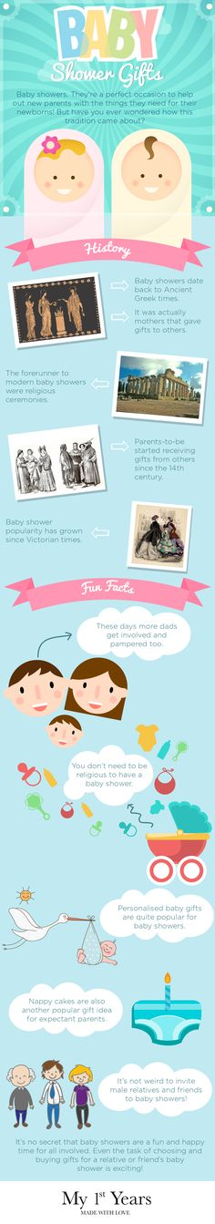 BABY SHOWERS GIFTS [INFOGRAPHIC]
