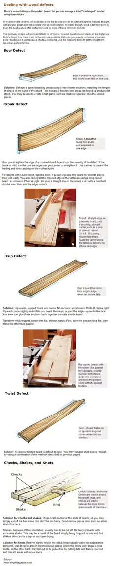 Dealing with wood defects