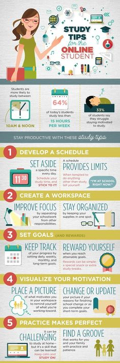 Study tips for the online student | infographics student