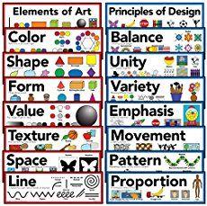 Elements of Art & Principles of Design Mini Poster Set - Elementary Art Resources Web Design, Design Art, Elements Of Art Space, Elements Of Design, Kunst Poster, Value In Art, Art Basics, Elements And Principles, Art Worksheets