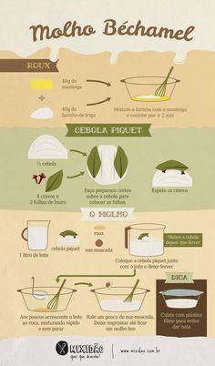receita-infográfico de molho béchamel