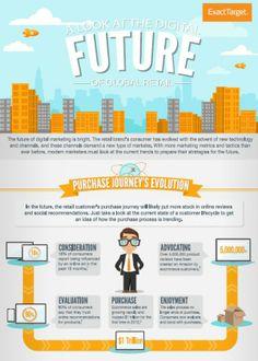http://etailment.de/news/media/1/Infografik-Die-Daten-Welt-des-E-Commerce-5024-detailp.jpeg