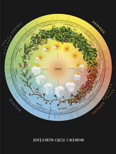 Earth Cycle Calendars