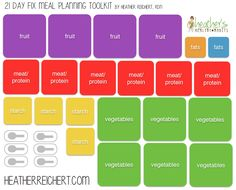 21 day fix calories buckets | 21 Day Fix Meal Planning Tools (click here to download the pdf ...