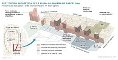 Welcome to my Nightmare: LA BARCELONA ROMANA