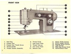 Kenmore 158.1303 Sewing Machine Instruction Manual.   Models: 158.1303, 158.1301 and 158.13033     Here are just a few examples of what's included in this manual:  * Threading your machine.  * Bobbin winding.  * Adjusting tensions.  * Machine Lubrication  * Blind stitching.  * Button holes.  * Overcast.  * Oiling machine.  * Much more!  26 pages of great information.  Great diagrams!