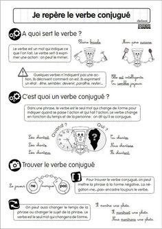 lesson - I spot the verb conjugated French Language Lessons, French Language Learning, French Lessons, Learning Spanish, French Verbs, French Grammar, French Teacher, Teaching French, French Worksheets