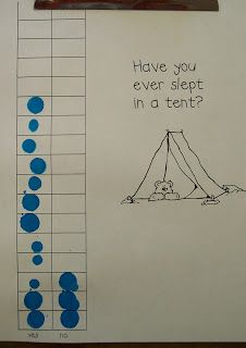 Our media specialist planned a fun literacy week for our K-3 students with a camping theme. I added a few classroom ideas of my own...here i...