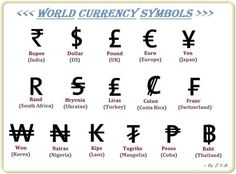 My Knowledge Book: World Currency Symbols. General Knowledge Book, Gernal Knowledge, Knowledge Quotes, English Vocabulary Words, Learn English Words, English Grammar, English Language, Ias Study Material, Sms Language