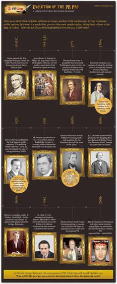 """This is one of the more awesome things I've seen on PRdaily. - """"Evolution of the PR pro (infographic)"""""""