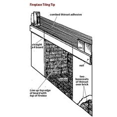 Tiling a brick fireplace.   This link is for if it is already painted though. http://www.ehow.com/how_5712432_tile-over-painted-brick-fireplace.html