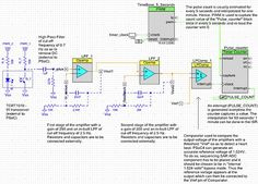 Product how-to: Heart rate monitor using a programmable SoC | EDN