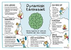 "A1, ""Dynamisk Tankesæt"" Teaching Social Skills, Teaching Schools, Teaching Resources, Cooperative Learning, Kids Learning, Visible Learning, Educational Psychology, Teachers Toolbox, Grammar"