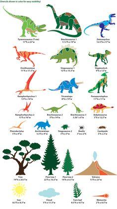 Dinosaur Decor Ideas- DIY Dinosaur Decor   Off the Wall