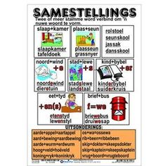 """Full colour wall chart / poster explaining what a compound word is, in Afrikaans """"Samestellings """", with examples of different compound words. Quotes Dream, Life Quotes Love, First Grade Math Worksheets, Preschool Worksheets, Robert Kiyosaki, Kids Fathers Day Crafts, Afrikaans Language, Napoleon Hill, Tony Robbins"""