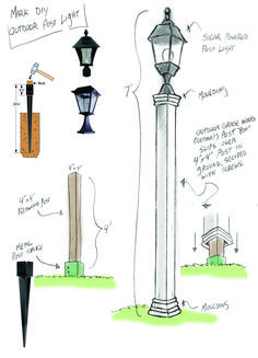 Outdoor Solar Lamppost DIY - Home & Family . Outdoor Solar Lamppost DIY - Home & Family More Best Picture For Solar light crafts yards For Your Taste You are looking for something, and it is going to tell you exactly what you are looki