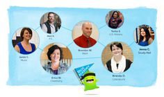Do you share students with other teachers? Class Dojo now offers a school-wide teacher feature!