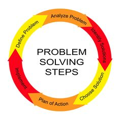 Importance of problem solving in management