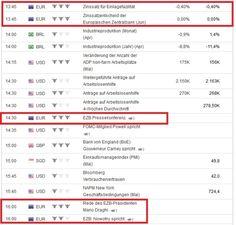 Heute kommen wichtige EZB-Daten zum Zinssatz und es folgen EZB-Aussagen... #ezbdaten #zinssatz #ezbaussagen