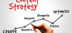 What Content Marketing is All About?  http://blog.webbraininfotech.com/what-content-marketing-is-all-about