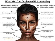Aesthetica Cosmetics Contour Kit Powder Contour Highlighter and Bronzer Tan to Deep Skin Tones >>> Check out the image by visiting the link. (This is an affiliate link) Powder Contour, Contour Kit, Contour Makeup, Contouring And Highlighting, Makeup For Black Skin, Black Girl Makeup, Girls Makeup, Face Beauty Cream, Beauty Skin