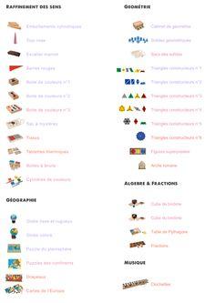 Matériel didactique pour démarrer.   Classe maternelle, Gennevilliers Montessori Classroom, Montessori Activities, Activities For Kids, Celine, Petite Section, Kids Boxing, Home Schooling, Classroom Management, Curriculum