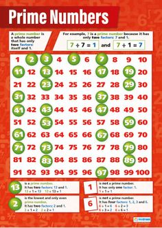 number charts and student printables prime and composite