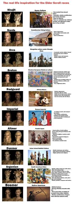 Elder Scrolls races and real world insperation