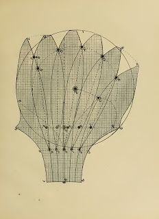 What We Did When The Power Went Out (Sewing In Walden): The balloon sleeve (1897)