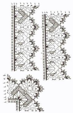 Looks like a bobbin lace pattern.