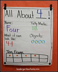 All About Number 4 Anchor Chart. This site has a ton of anchor chart examples!                                                                                                                                                      More Spotlight, Writers, Anchor, Kindergarten, Writer, Anchors, Preschool, Authors, Kindergartens